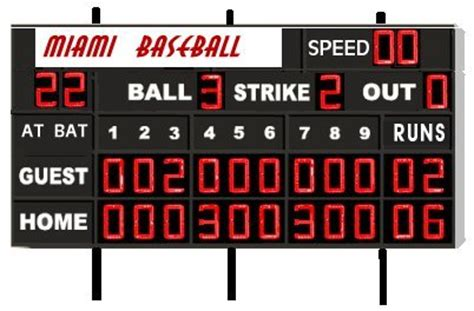 Baseball scoreboard with wireless Hand Held controller and