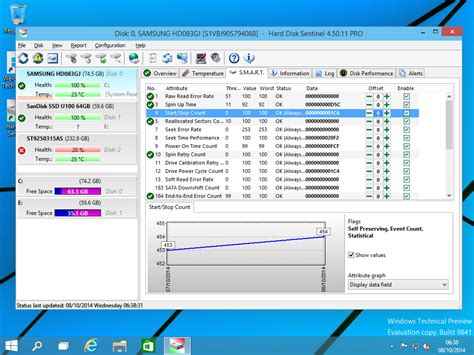 Hard Disk Sentinel Professional Family Hard Drive Software 30%
